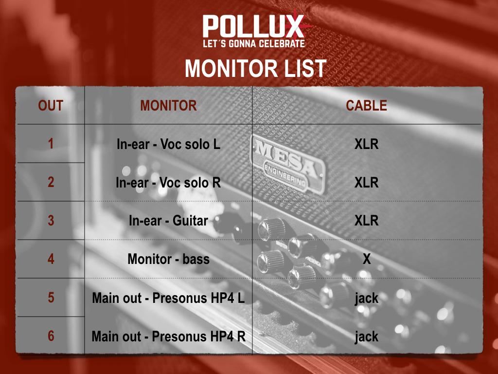 Monitor List